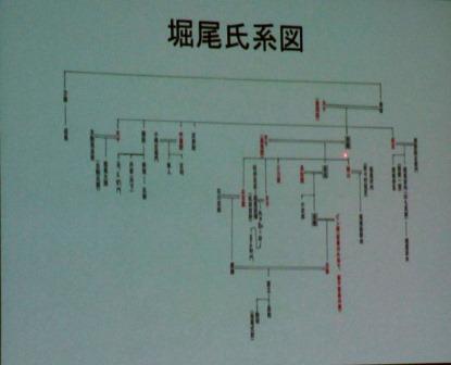 堀尾氏の系図